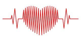 Kardiogramm in Form eines roten Herzens Lizenzfreie Stockfotos