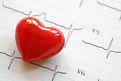 Kardiogramm und Herz Stockfotos