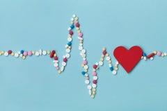Kardiogrammet göras av färgrika drogpreventivpillerar och rött pappers- hjärta-, läkemedel- och kardiologibegrepp Royaltyfria Bilder