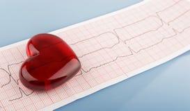 Kardiogrammimpulsspur und Herzkonzept für kardiovaskuläre medizinische Prüfung Lizenzfreies Stockbild
