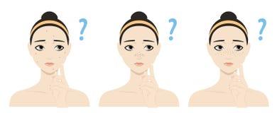 Karikaturmädchen mit Hautproblemen Stockbild