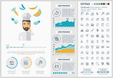 Karmowy płaski projekta Infographic szablon Zdjęcia Royalty Free
