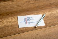 Karriärakronymbegrepp med släkta ord på kort Royaltyfri Foto