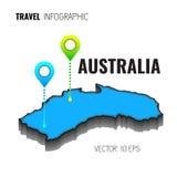 Karte 3D von Australien GPS Navigatorstift, der grüne Farbe auf weißem Hintergrund überprüft Infographics für Ihr Geschäft Vektor Lizenzfreie Stockfotografie