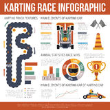Karting Motor Race Infographics. Flat karting motor race infographics presenting information about track features and main elements of cars vector illustration Stock Photography