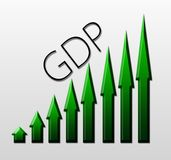 Kartlägga att illustrera BNP-tillväxt, makroekonomiskt indikatorbegrepp Royaltyfri Fotografi