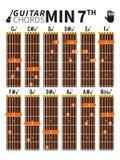 Kartlägger sjunde ackord för minderåriget för gitarr med fingerposition Arkivfoton