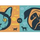 Kat versus hond infographic illustratie Stock Afbeeldingen