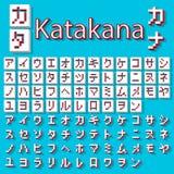 Katakanas de Japonais de pixel Photographie stock libre de droits