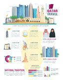 Katarski Infographics set royalty ilustracja
