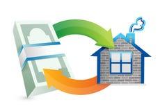 Kauf eines Schlauch- oder Wohnsitzzyklus lizenzfreie abbildung