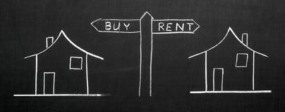 Kauf oder Miete Lizenzfreie Stockfotografie