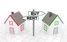 Kauf oder Miete Lizenzfreies Stockfoto