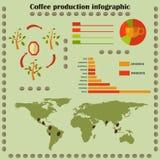 Kawa infographic Fotografia Royalty Free
