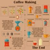 Kawa infographic Zdjęcie Stock