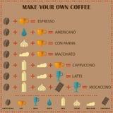 Kawa infographic Zdjęcie Royalty Free