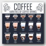 Kawowa lista z wszystkie rodzajami kawowi napoje Fotografia Royalty Free