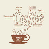 Kawowy światowy Infographic linii szablonu sztandar pojęcie wektor Zdjęcie Stock