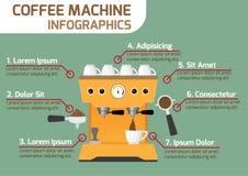 Kawowy producent infographic, kawowa maszyna Zdjęcie Stock