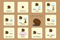 Kawowy Typ Obrazy Stock