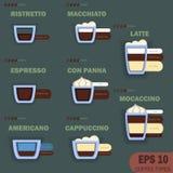 Kawowy typ Zdjęcia Royalty Free