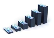 Kazakh Tenge Graph Stock Image