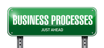 Kbusiness processes post sign concept Stock Photos