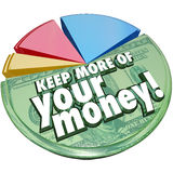 Keep More of Your Money Pie Chart Taxes Fees Costs Higher Percen. Keep More of Your Money words on a pie chart showing the portion or percent of your savings or Royalty Free Stock Photo