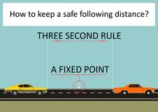 Keep a safe distance. Dangers on the road. Infographic with two cars. Flat vector vector illustration