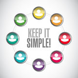 Keep it simple people diagram sign illustration. Design over white Stock Images
