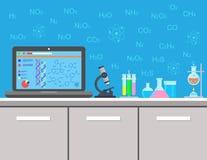 Kemi Laboratoriumutrustning, kemiskt experiment Krus dryckeskärlar, flaskor, mikroskop, andelampa på tabellen vektor stock illustrationer