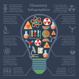 Kemiforskninginfographics Royaltyfria Bilder