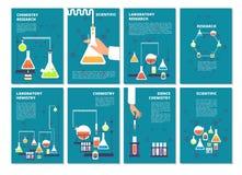 Kemilaboratoriumprovning Labb för apotekbearbeta och vetenskapsmedicinsk forskning Vektorbokomslag, broschyr stock illustrationer