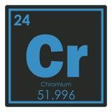 Kemisk beståndsdel för krom Fotografering för Bildbyråer