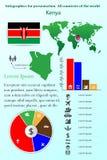 kenia Infographics para la presentación Todos los países del worldQatar Infographics para la presentación Todos los países del mu Imagen de archivo libre de regalías