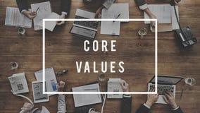 Kern bewertet Prinzip-Moral-Konzept stockfoto