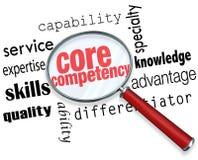 Kern-Kompetenz-Lupen-Wort-Entdeckung Competitve-Vorteil Stockfotografie