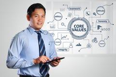 Kern-Werte, Geschäftsmoral-inspirierend Motivzitate stockfoto