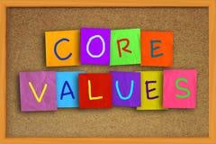 Kern-Werte, Geschäftsmoral-inspirierend Motivzitate lizenzfreies stockbild