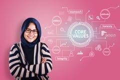 Kern-Werte, Geschäftsmoral-inspirierend Motivzitate lizenzfreie stockfotografie