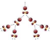 Kernspaltung und Kettenreaktion des Urans Lizenzfreies Stockfoto