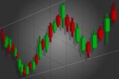 Kerzendiagramm Stockfotografie