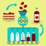 Ketchup fabrication process Stock Photography