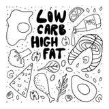 Keto饮食乱画样式例证 低碳高脂肪吃口号 r ?? 向量例证