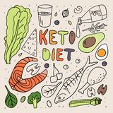 Keto diet concept . Doodle style vector illustration . Freehand drawing royalty free illustration