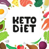 Keto diet hand drawn. Ketogenic low carb and protein, high fat. Square frame of vegetables, meat, fish and other food. vector illustration