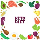 Keto diet square frame of fresh vegetables, fish, meat, nuts. Ketogenic low carb and protein, high fat vector illustration