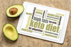 Keto diet word cloud on napkin. Keto diet word cloud  on digital tablet with a cut avocado against bark paper royalty free stock photos