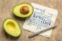 Keto diet word cloud on napkin. Keto diet word cloud - handwriting on napkin with a cut avocado against bark paper royalty free stock images