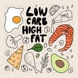 Keto diety doodle stylu ilustracja Niski carb wysoki - gruby ?asowanie slogan Freehand koloru rysunek ilustracja wektor